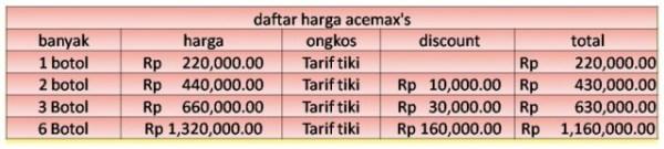 daftar-harga-ace-maxs